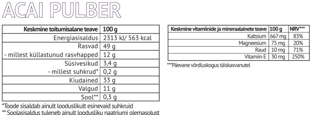 Acai marja toiteväärtus