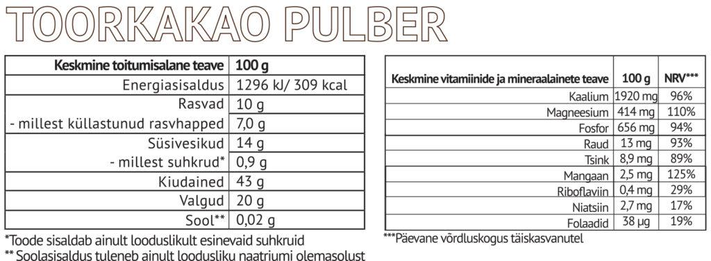 Toorkakao toiteväärtus